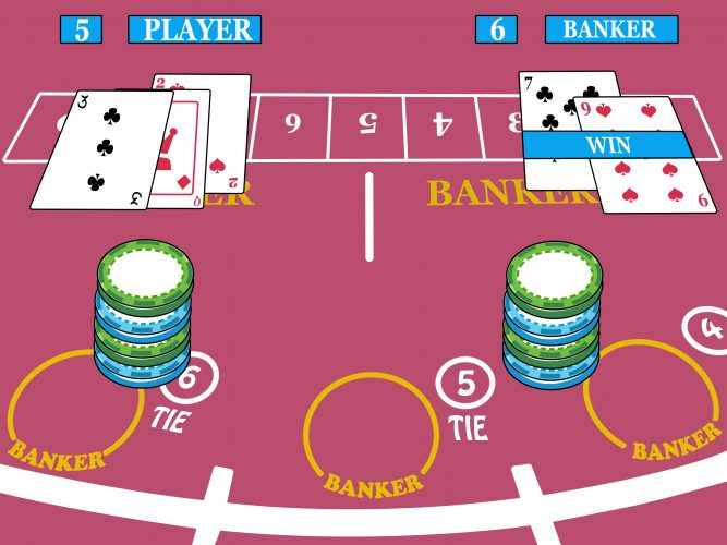 Five Quick Tips For Winning More At Baccarat