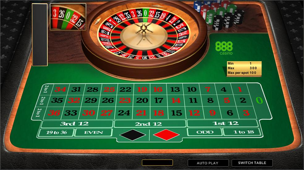 Legal Usa Online Casinos – Get to know about online casino